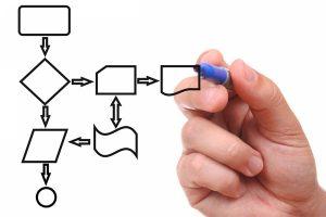Программный продукт для автоматизации бизнес-процессов